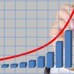 Promessa de alta lucratividade em investimentos